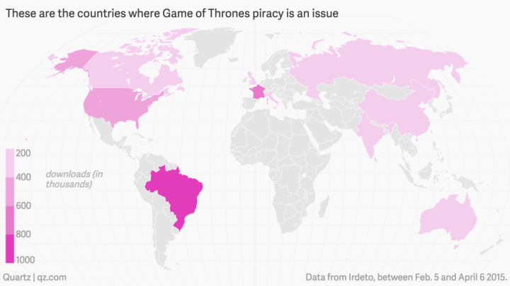 Game-of-Thrones-Pirataria