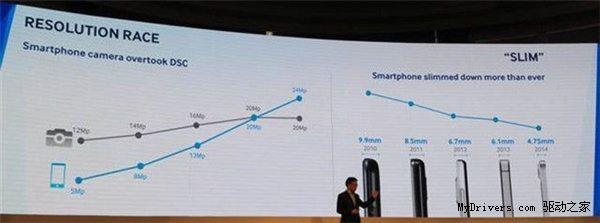 samsungs plans for future camera sensors - Samsung está trabalhando em melhorias para baterias e câmeras de seus smartphones
