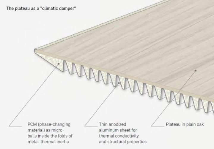 smt zef table 03 720x502 - ZEF Climatic é uma mesa que pode aposentar seu ar-condicionado
