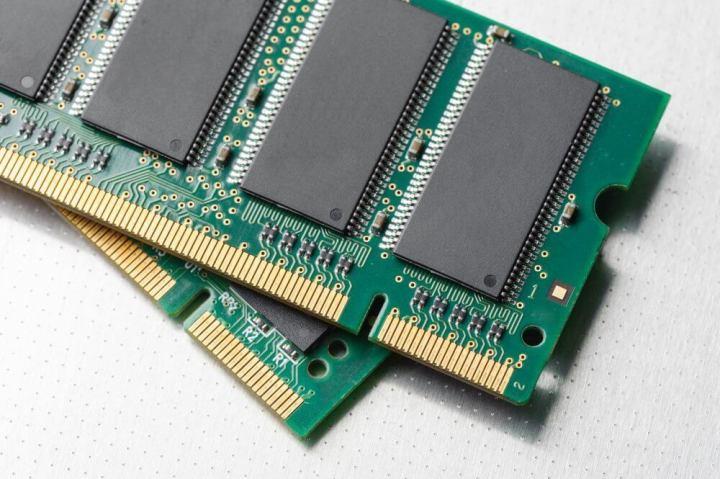 Memória-RAM
