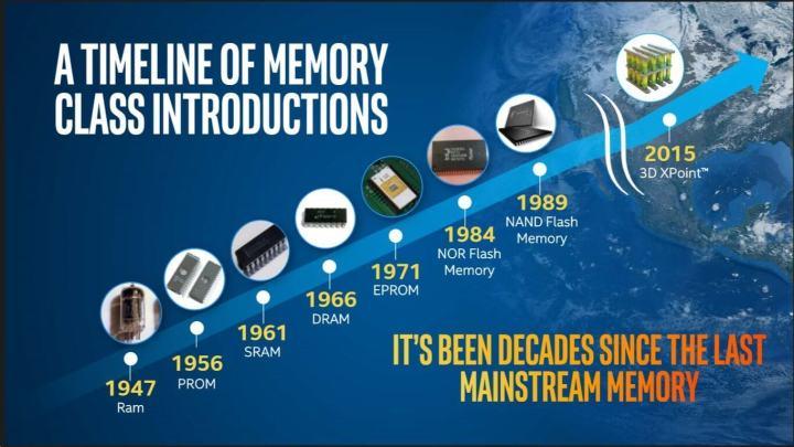 smt 3d xpoint p4 720x405 - Intel e Micron anunciam memórias 3D XPoint, mil vezes mais rápidas que SSDs atuais