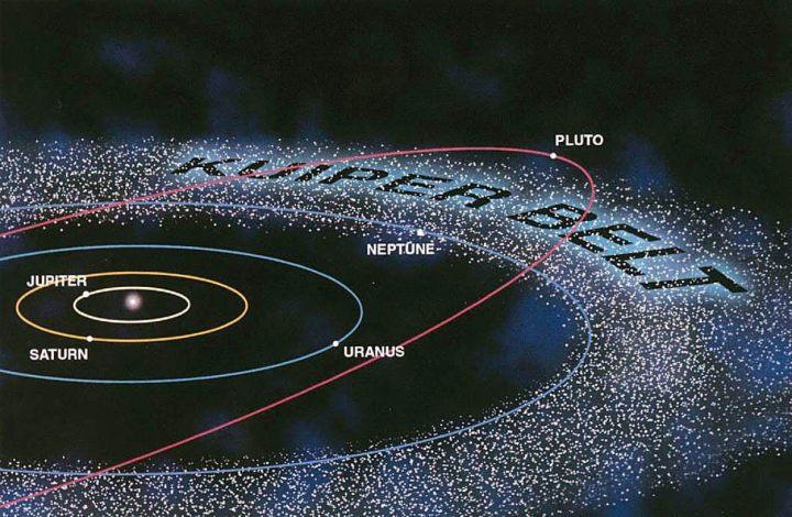 smt pluto kuiperbelt 720x470 - Plutão: conheça 15 curiosidades sobre a missão New Horizons
