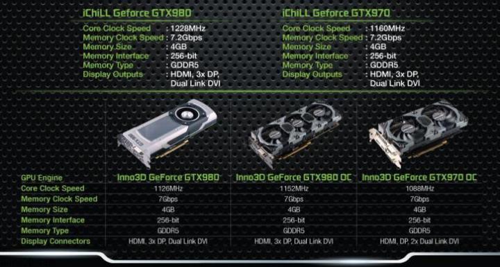 smt strixgtx980 graph01 720x385 - Para gamers profissionais: nova Strix GTX 980 Ti da ASUS é lançada no Brasil