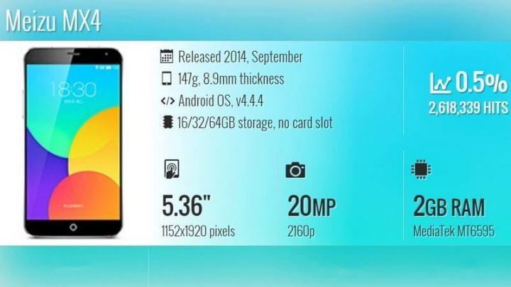 """smt meizumx4 specs 720x405 - Review: Meizu MX4, o """"faz tudo"""" que a Vi trouxe para o Brasil"""