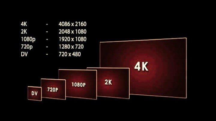 smt tvuhd screensize 720x405 - Samsung vai ajudar consumidores a reconhecerem uma TV 4K