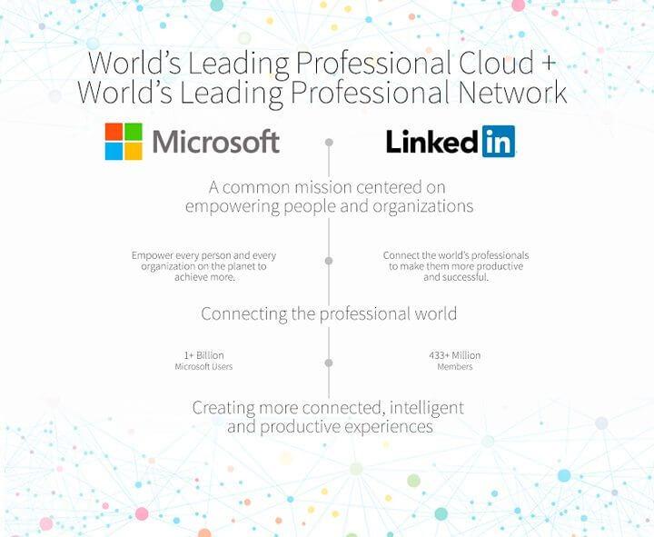 infografico-msft-linkedin
