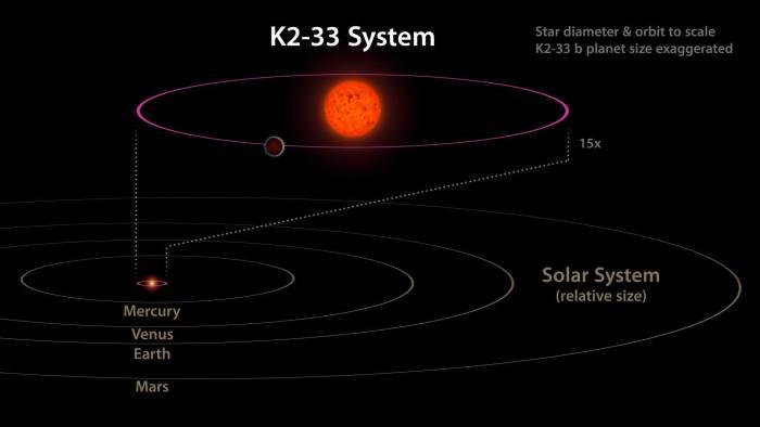smt-K2-33b-P2