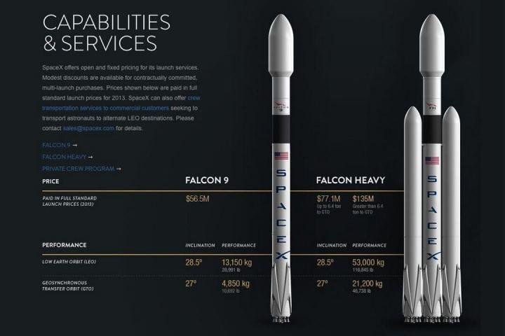 smt elonmusk faconheavy 720x480 - Elon Musk planeja missão tripulada para Marte em menos de dez anos
