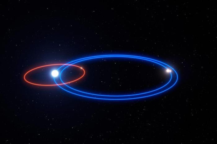 Órbita do HD 131399Ab com seus três sóis