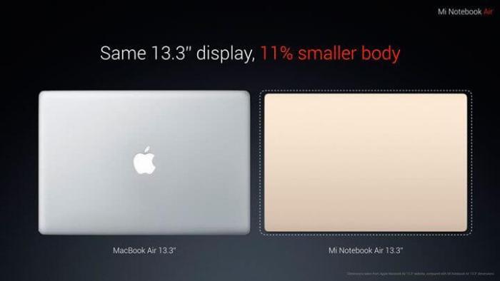 Mi Notebook Air vs Macbook Air