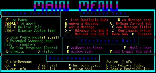 antiga rede bbs - A Internet, como a conhecemos, completa 25 anos