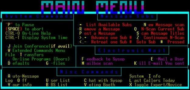 BBS: a internet local, antes da chegada da WWW.