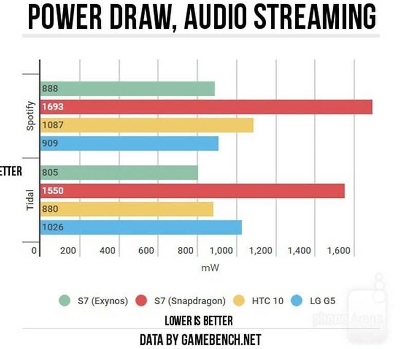 audio w782 - Samsung trará melhor versão do Galaxy Note7 para o Brasil