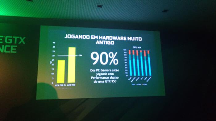 NVIDIA 02 - NVIDIA anuncia GTX 1050 e GTX 1050 Ti no Brasil