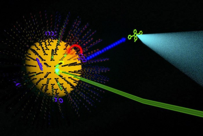 Pontos Quanticos Como funciona 720x480 - Pontos Quânticos: entenda como funciona essa tecnologia