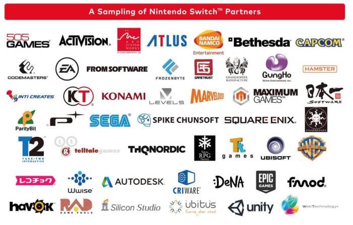 """A """"pequena"""" lista de parceiros da Nintendo com o Switch."""