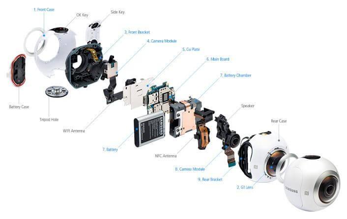 706 Gear 360 back - Conheça a inspiração por trás do processo de criação da Samsung Gear 360