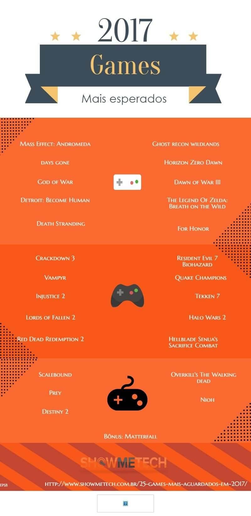 25 games mais esperados de 2017 jpg - 25 games mais aguardados em 2017