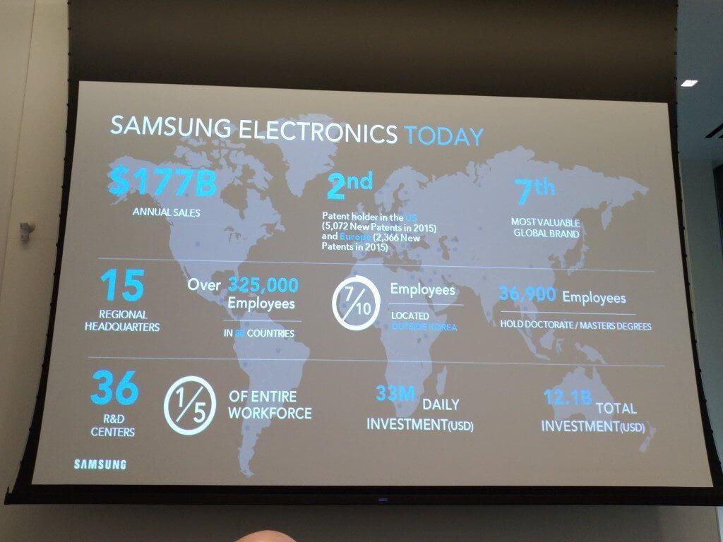 ESPECIAL: visitamos o Centro de Design da Samsung na Califórnia 13