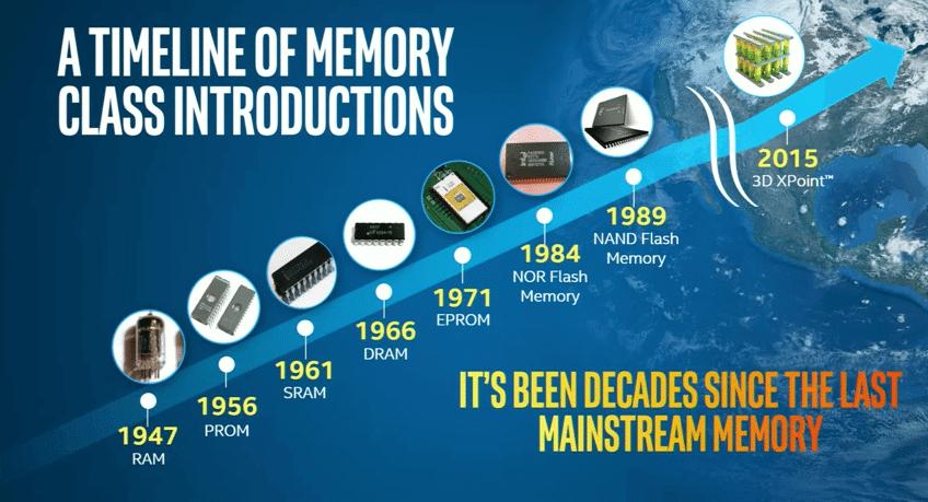 imft 3dxpoint - Afinal, o que é o Intel Optane?