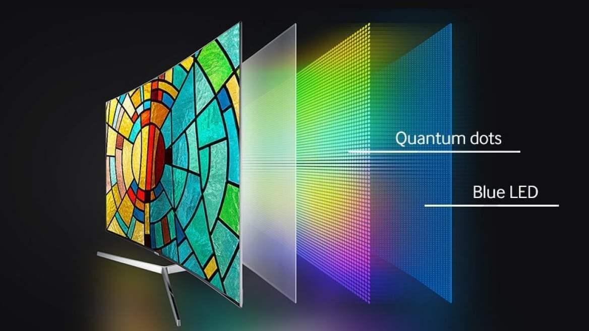 quantum dots - LED, OLED, Pontos Quânticos ou QLED: qual é a melhor tela?