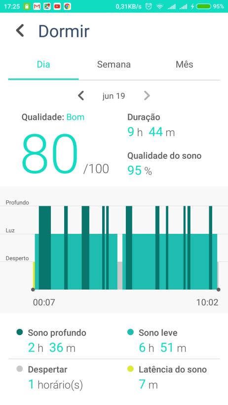 Screenshot 2017 06 19 17 25 03 245 com.asus .wellness 563x1000 - Review: ASUS ZenWatch 3 - Smartwatch com estilo e personalidade