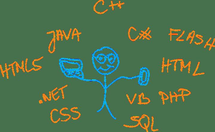 Lingaugens de programação mais populares