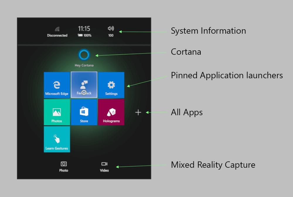 start holo - Como a Apple, Google e Microsoft estão construindo um futuro AR