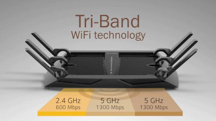 wi fi 1 720x405 - Wi-Fi: dicas para melhorar conexão, segurança e gerenciamento