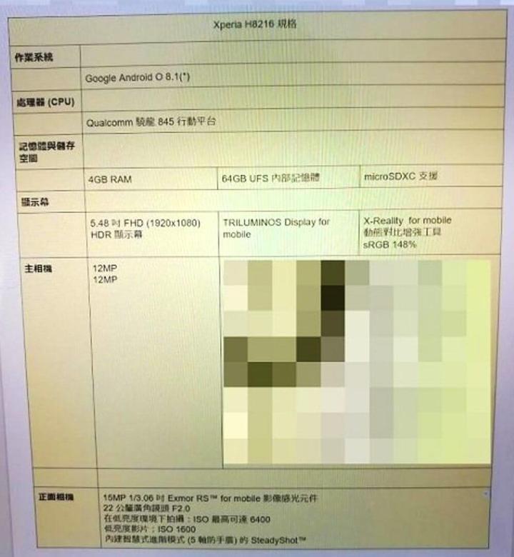 307789 720x780 - Sony: vazamento mostra suposto Xperia XZ2 com tela sem bordas