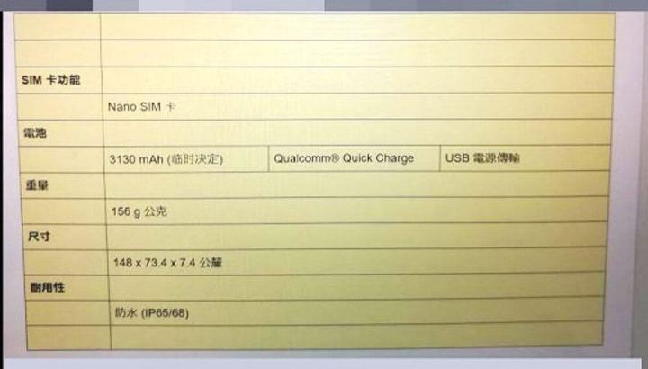 307790 720x410 - Sony: vazamento mostra suposto Xperia XZ2 com tela sem bordas