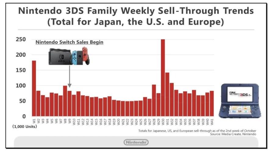 unnamed1 - Por que o Nintendo Switch é o videogame do ano