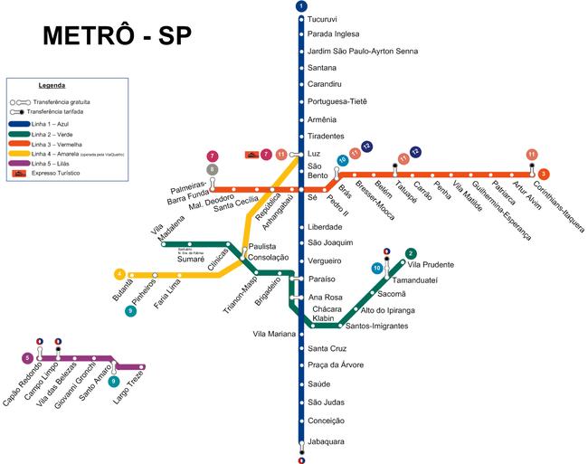 Metrô SP