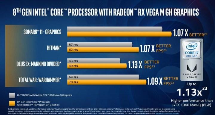 Intel GPU AMD02 720x386 - CES 2018: Intel lança novos processadores com gráficos da AMD