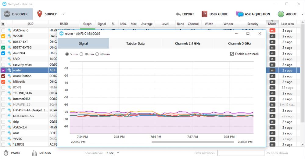 2 ns win analyze screen - NetSpot: melhore o sinal de Wi-Fi da sua casa ou ambiente de trabalho
