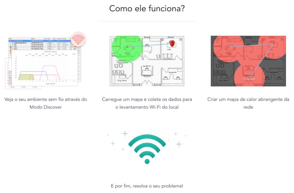 NetSpot: melhore o sinal de Wi-Fi da sua casa ou ambiente de trabalho 6