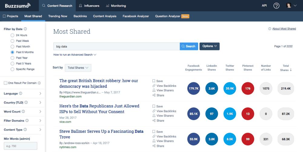 most shared home 1 - Confira algumas ferramentas grátis para monitorar suas redes sociais