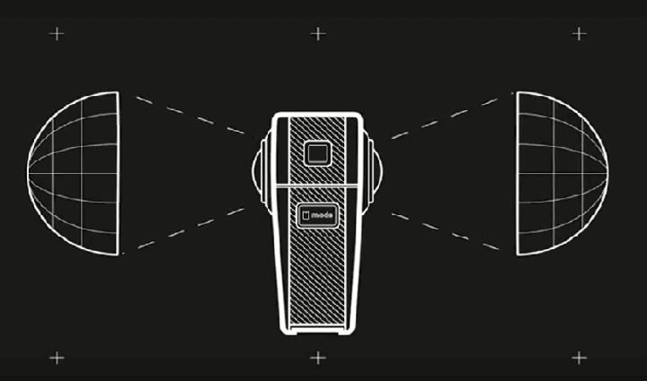 Desenho mostra como as lentes da GoPro Fusion capturam a imagem ao seu redor.