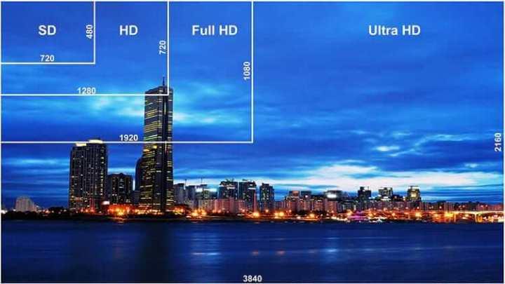 uhd resolucao 4k 720x405 - TV 4K: qual é a distância recomendada para cada tela?