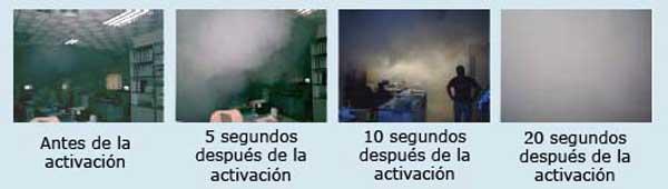 evitar robos humo antirobo