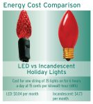 LED vs Incandescent Holiday Lights