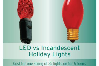 LED vs Incandescent Holiday Lights
