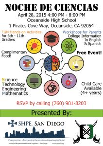 OHS Noche de Ciencias 2015-04-28 English