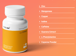 Phen24 Day Ingredients
