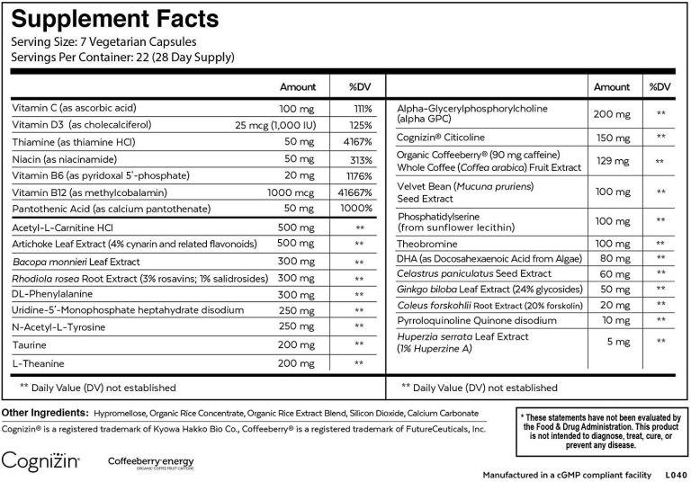 Qualia Mind Supplement Facts