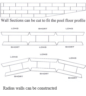 Pool floor profile