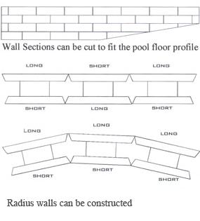 Pool floor profile