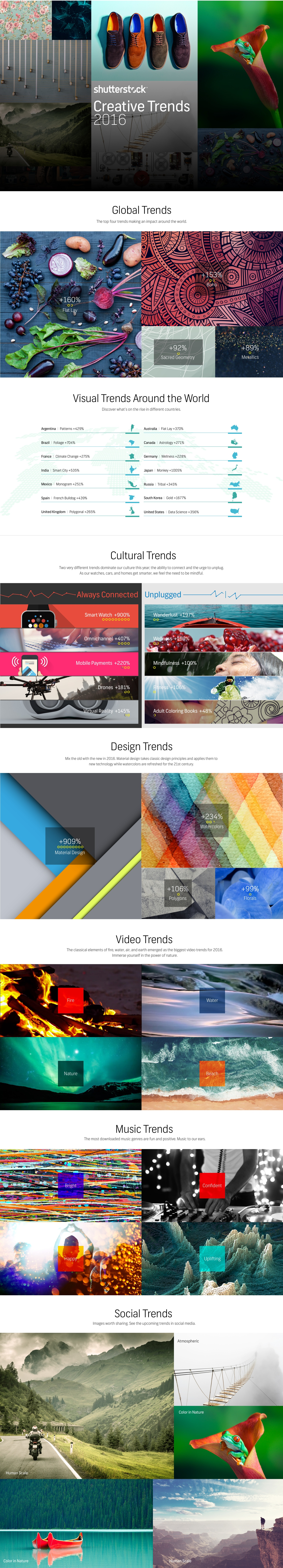 shutterstock-2016-creative-trends-infographic