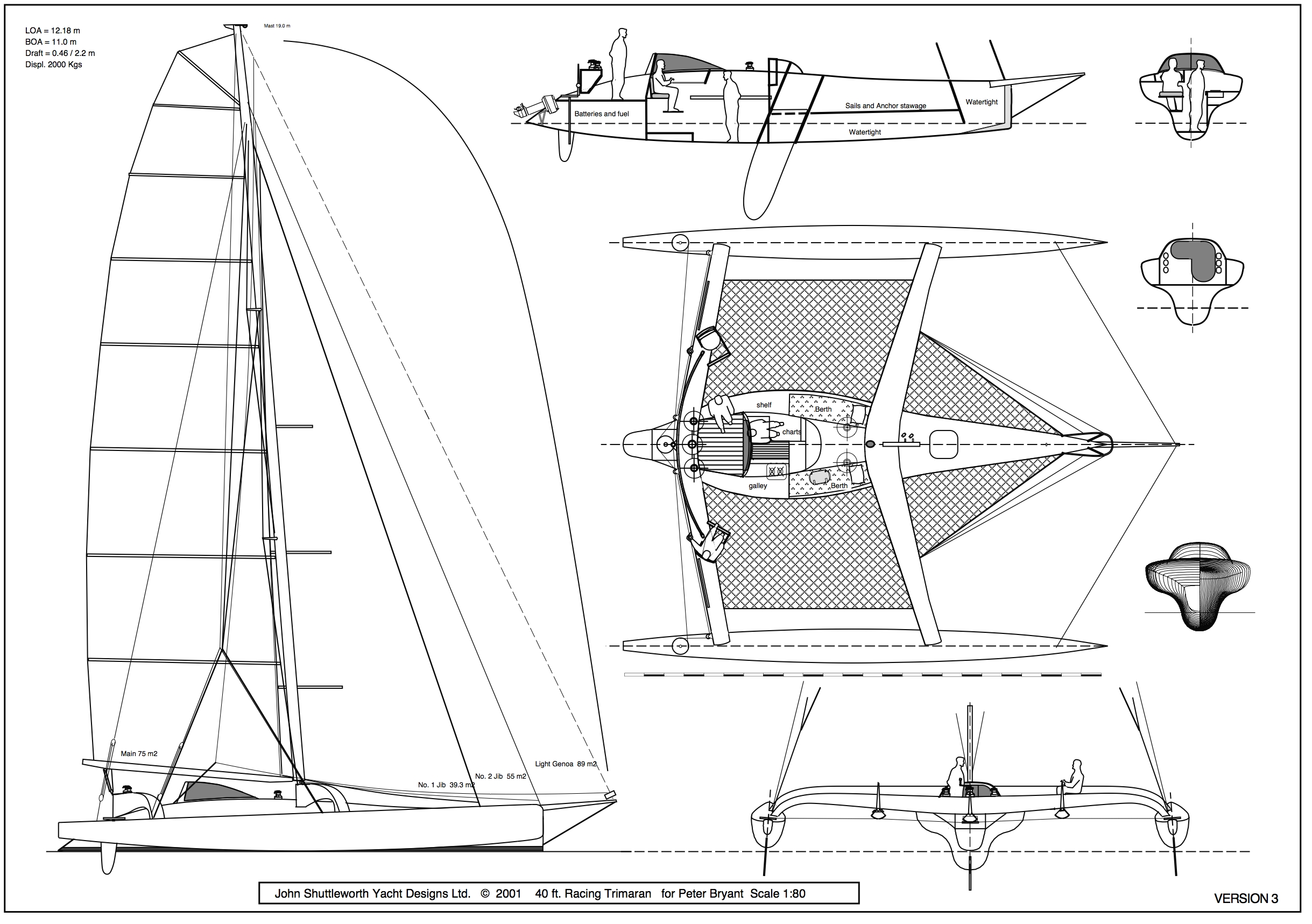 Shuttleworth Design
