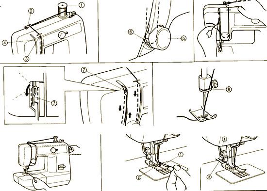 Инструкция по заправке верхней нитки